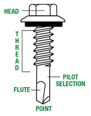 fasteners-features